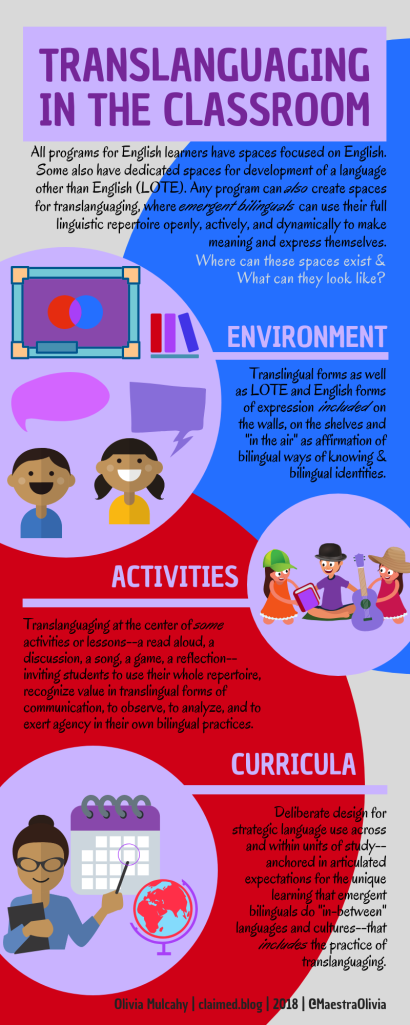 https://maestraoliviablog.files.wordpress.com/2020/08/translanguaging-in-the-classroom-2018.pdf